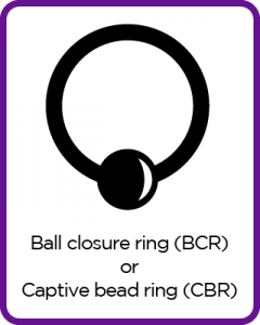 BCR/CBR